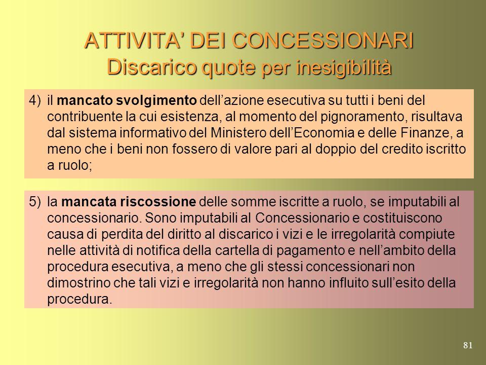 ATTIVITA' DEI CONCESSIONARI Discarico quote per inesigibilità