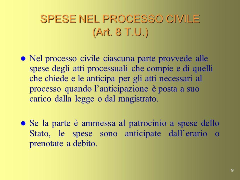 SPESE NEL PROCESSO CIVILE (Art. 8 T.U.)