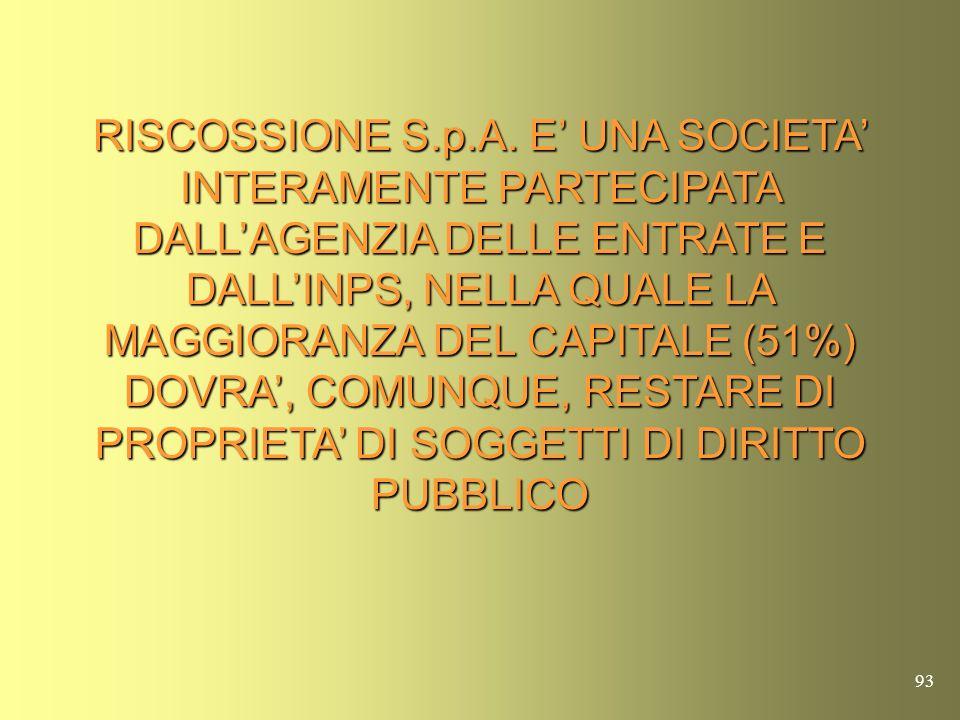 RISCOSSIONE S.p.A.