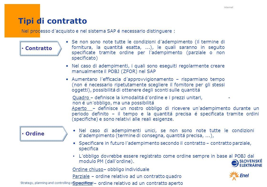 Tipi di contratto Contratto Ordine