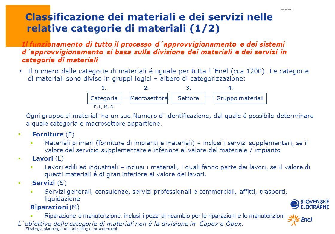 Classificazione dei materiali e dei servizi nelle relative categorie di materiali (1/2)