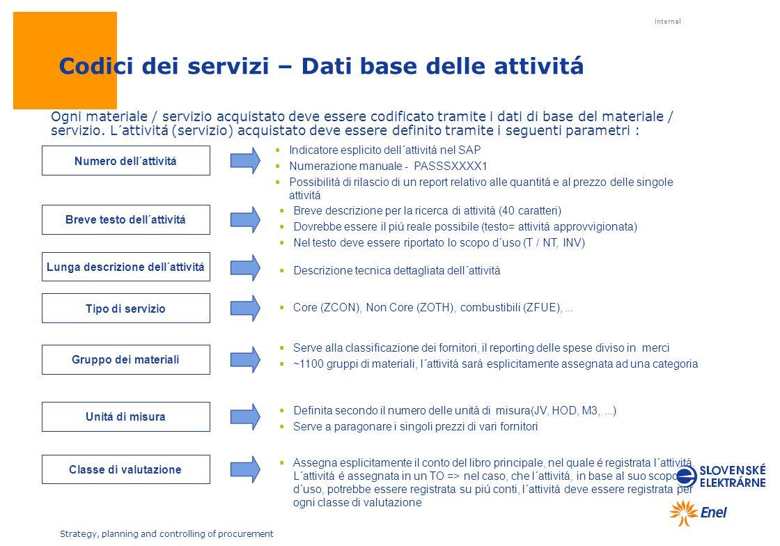 Codici dei servizi – Dati base delle attivitá