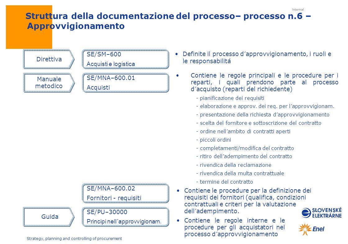 Struttura della documentazione del processo– processo n