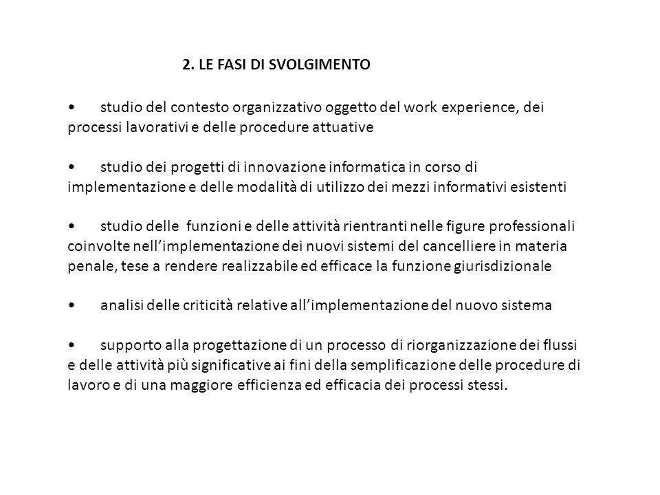 2. LE FASI DI SVOLGIMENTO • studio del contesto organizzativo oggetto del work experience, dei processi lavorativi e delle procedure attuative.