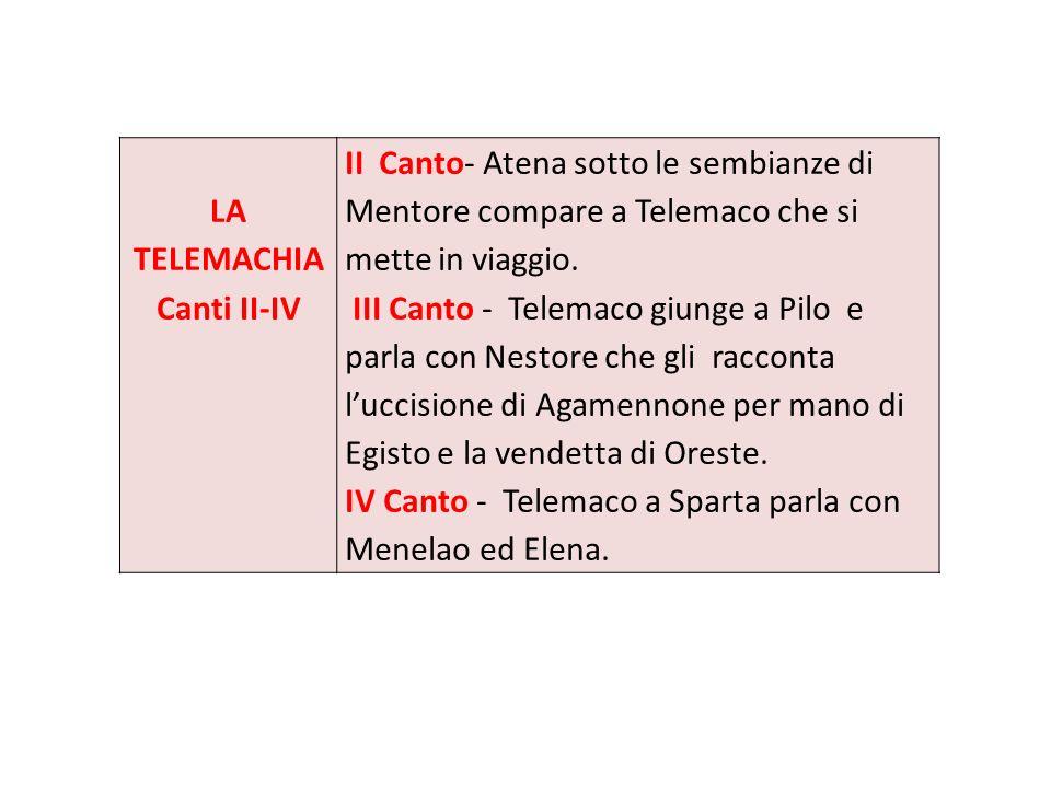 LA TELEMACHIA Canti II-IV. II Canto- Atena sotto le sembianze di Mentore compare a Telemaco che si mette in viaggio.