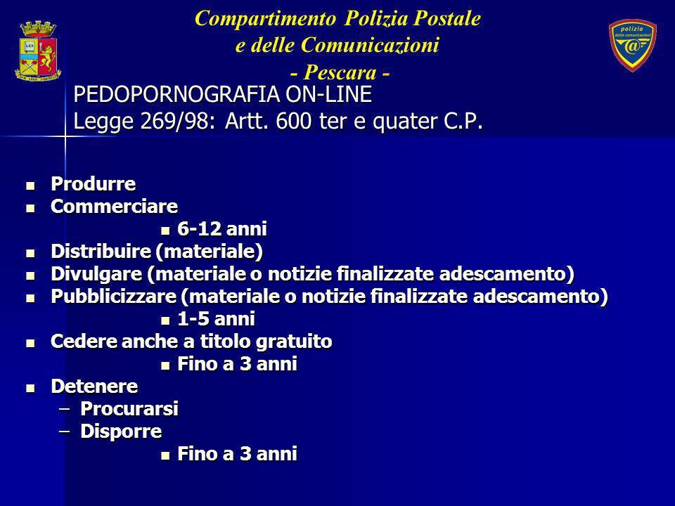 PEDOPORNOGRAFIA ON-LINE Legge 269/98: Artt. 600 ter e quater C.P.