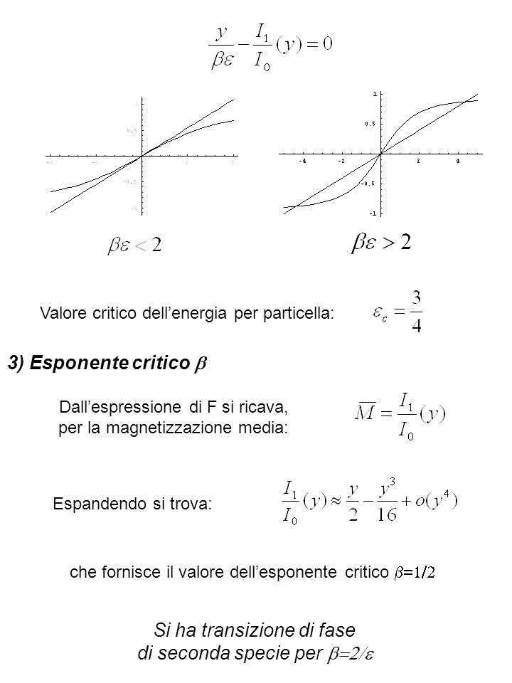 Si ha transizione di fase di seconda specie per b=2/e