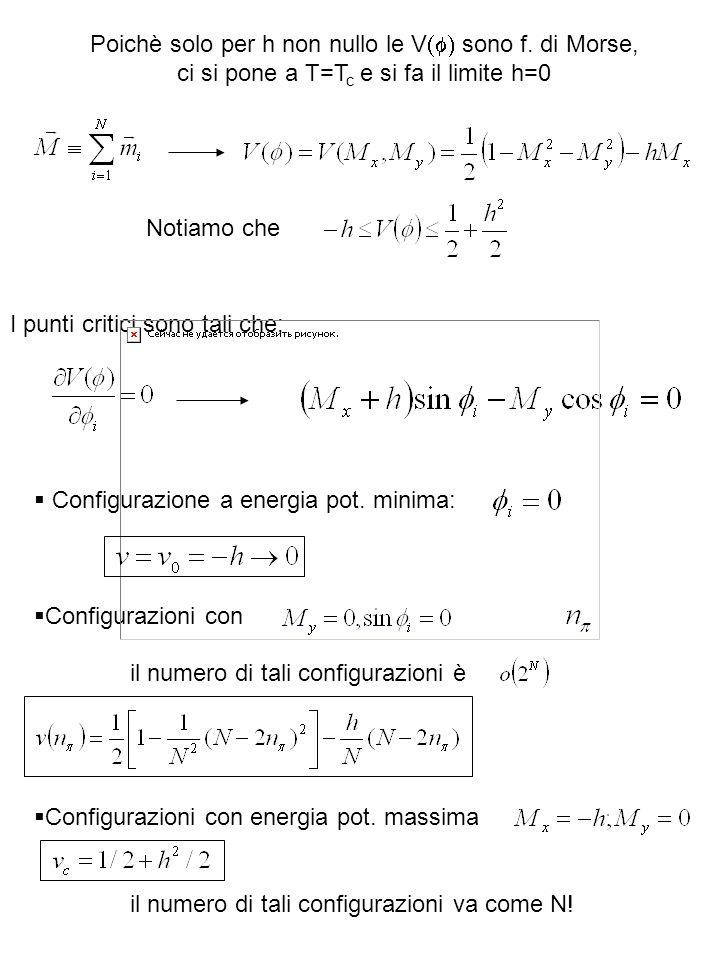 Poichè solo per h non nullo le V(f) sono f. di Morse,