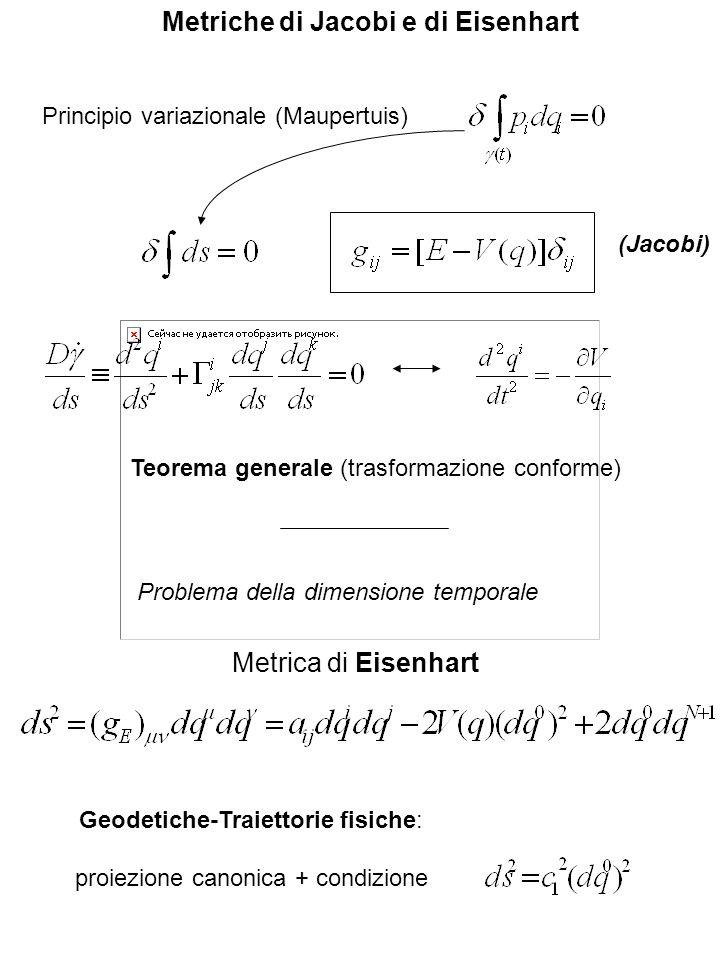 Metriche di Jacobi e di Eisenhart