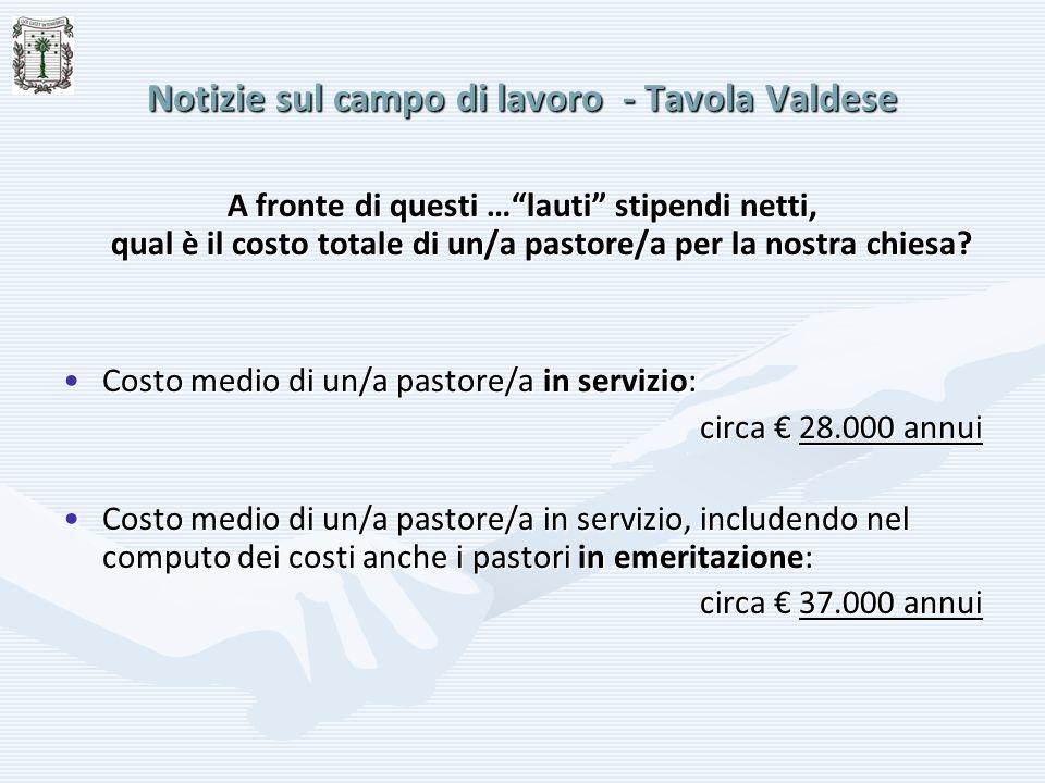 Notizie sul campo di lavoro - Tavola Valdese