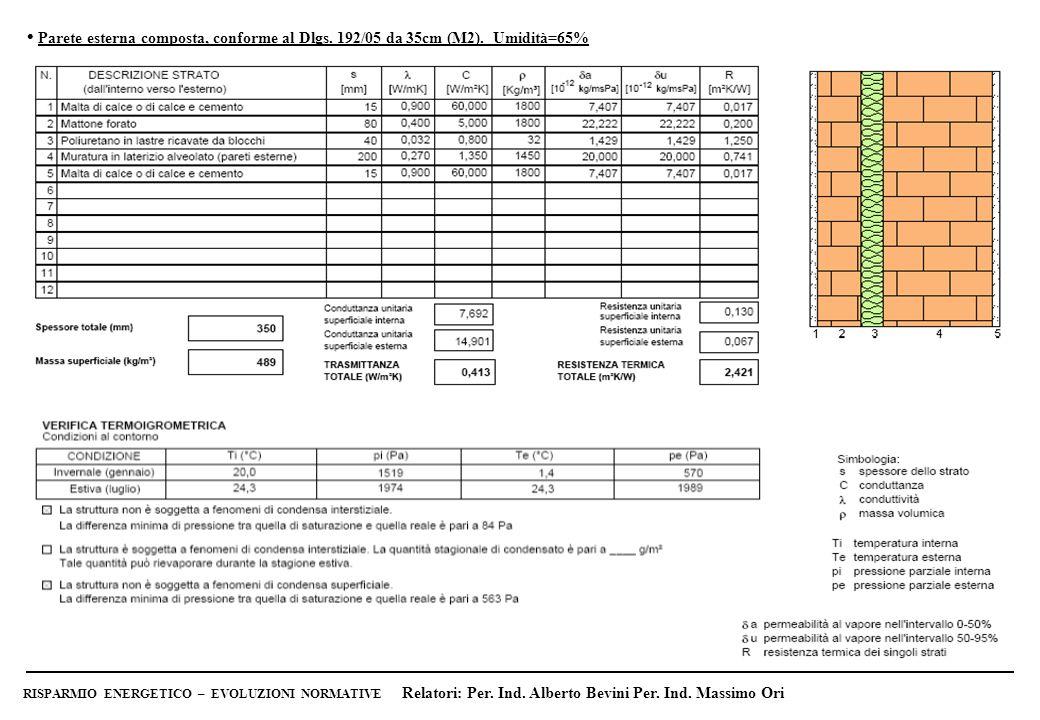 • Parete esterna composta, conforme al Dlgs. 192/05 da 35cm (M2)
