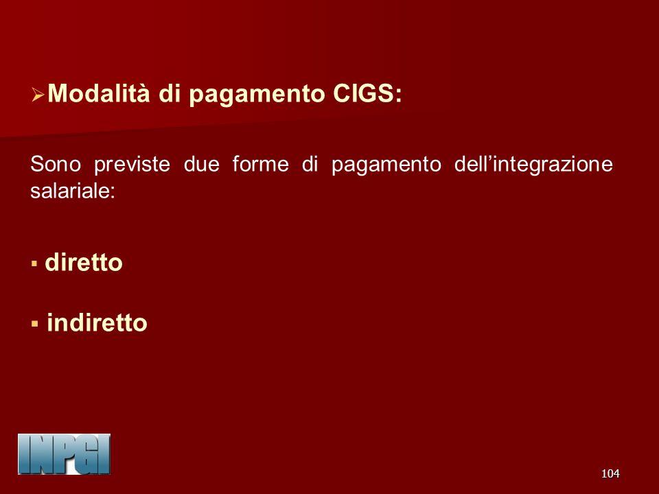 Modalità di pagamento CIGS: