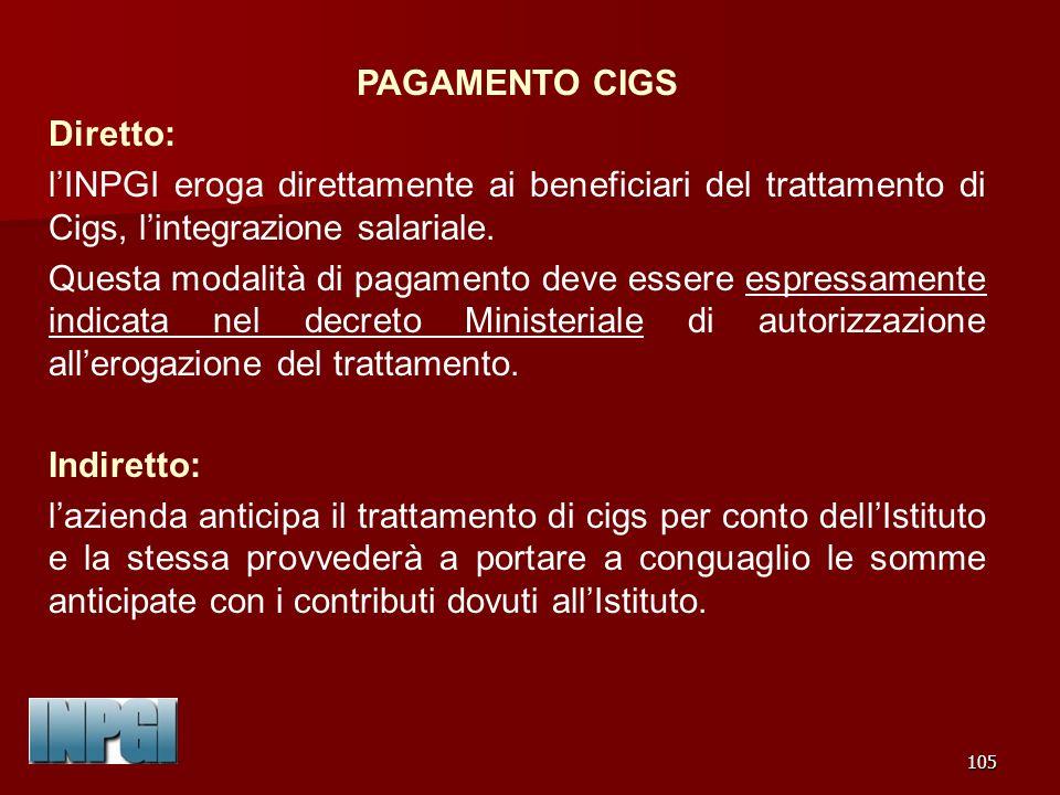 PAGAMENTO CIGS Diretto: