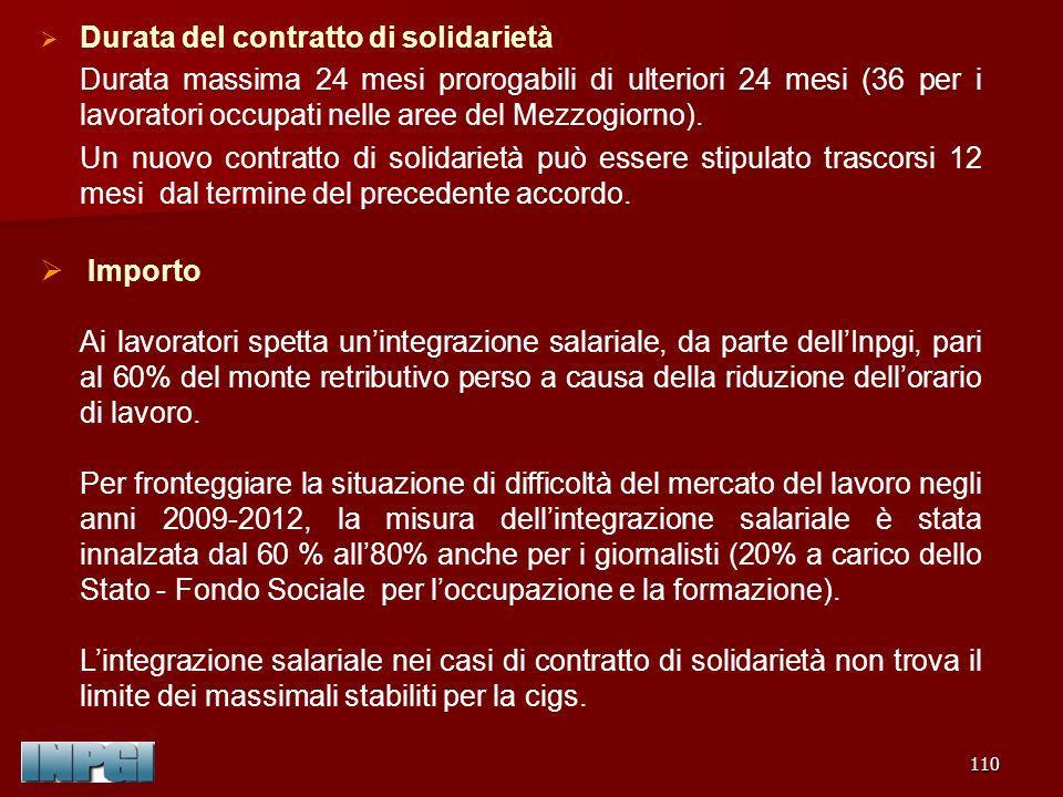 Durata del contratto di solidarietà