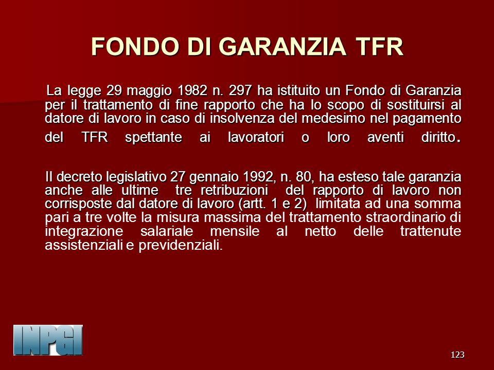 FONDO DI GARANZIA TFR