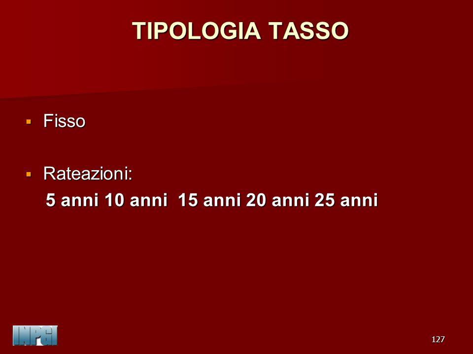 TIPOLOGIA TASSO Fisso Rateazioni: