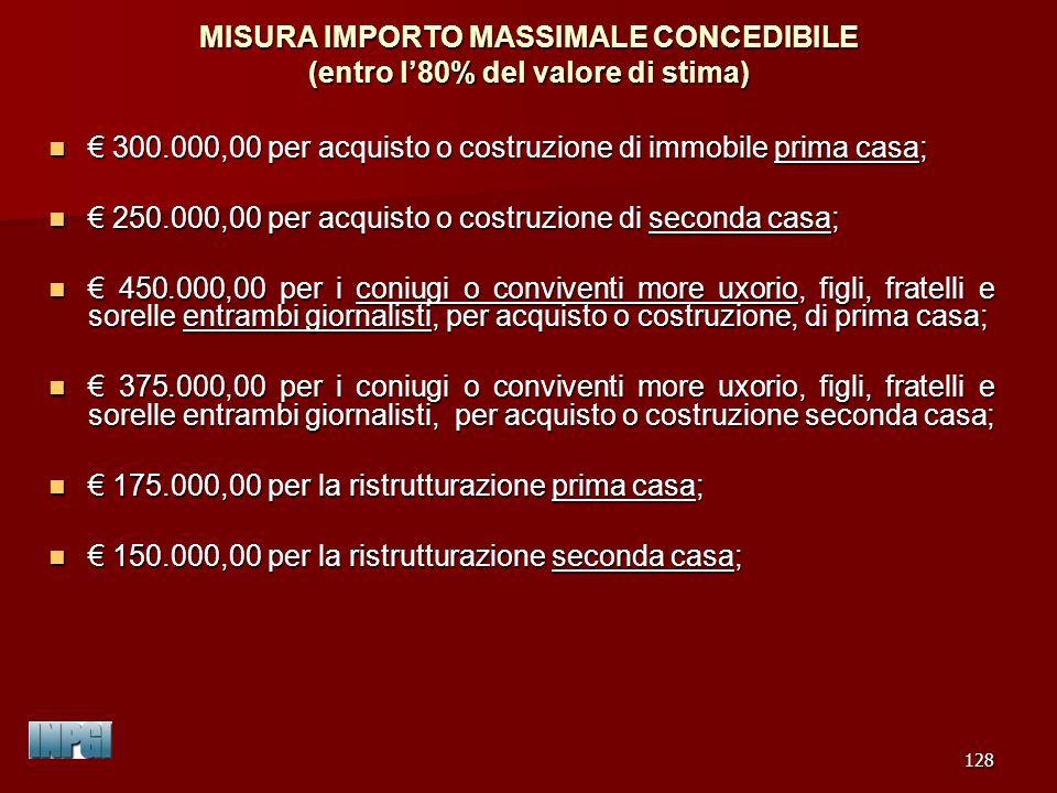 MISURA IMPORTO MASSIMALE CONCEDIBILE (entro l'80% del valore di stima)