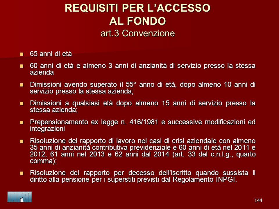 REQUISITI PER L'ACCESSO AL FONDO art.3 Convenzione