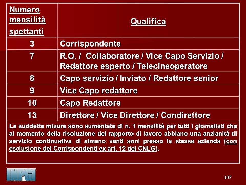 Capo servizio / Inviato / Redattore senior 9 Vice Capo redattore 10