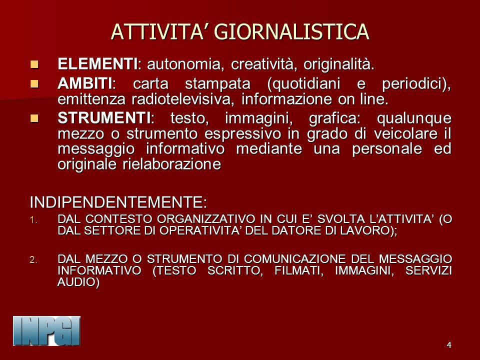 ATTIVITA' GIORNALISTICA