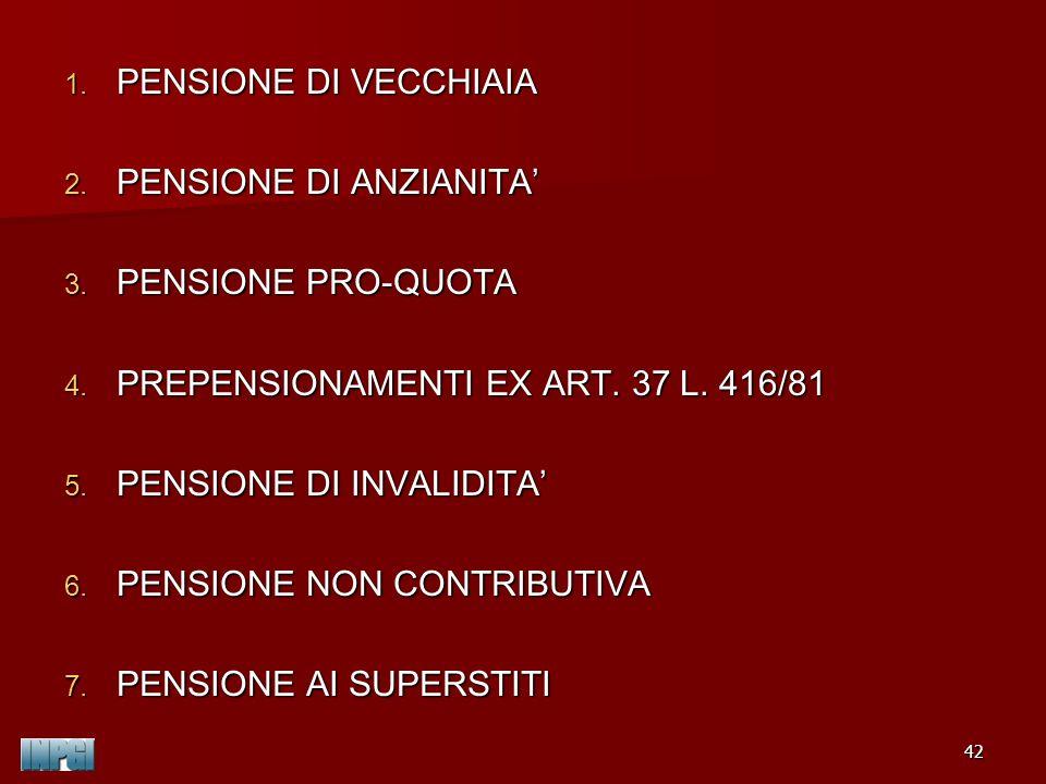 PENSIONE DI ANZIANITA' PENSIONE PRO-QUOTA