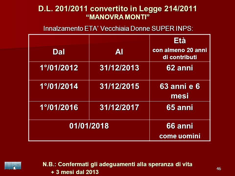 D.L. 201/2011 convertito in Legge 214/2011 MANOVRA MONTI