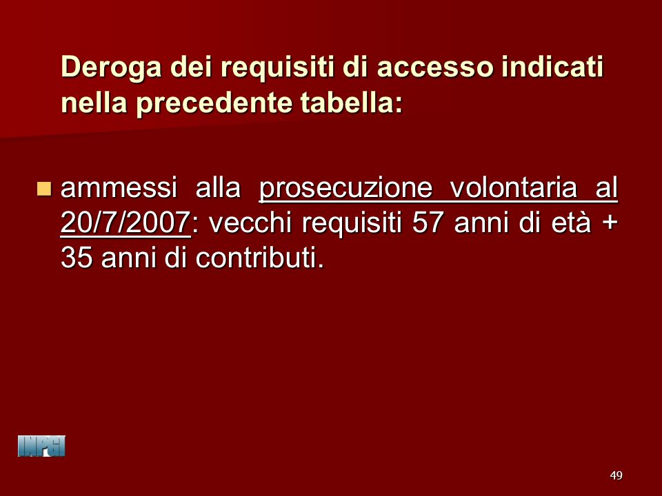 Deroga dei requisiti di accesso indicati nella precedente tabella: