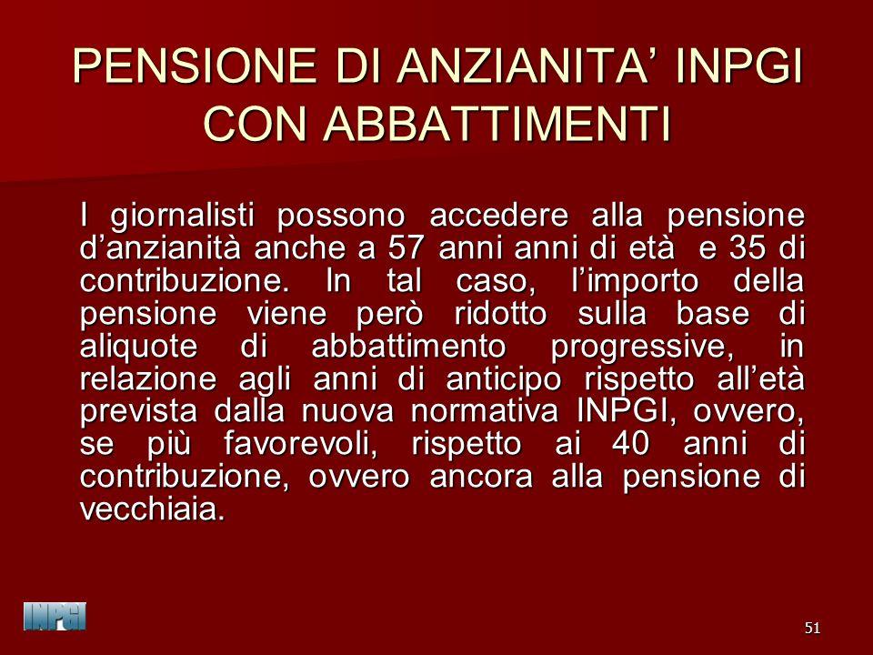 PENSIONE DI ANZIANITA' INPGI CON ABBATTIMENTI