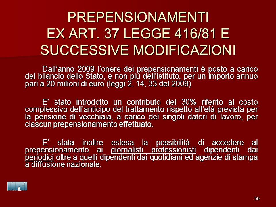 PREPENSIONAMENTI EX ART. 37 LEGGE 416/81 E SUCCESSIVE MODIFICAZIONI