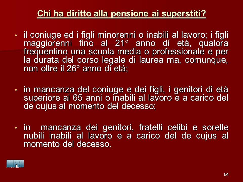 Chi ha diritto alla pensione ai superstiti