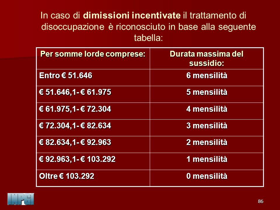Per somme lorde comprese: Durata massima del sussidio: