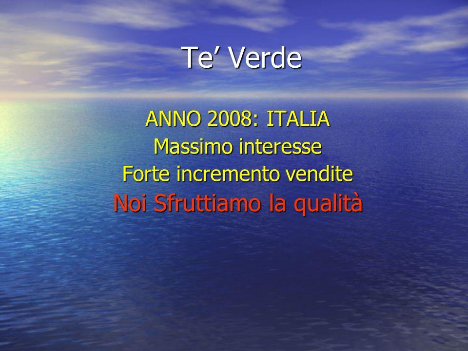 Te' Verde Noi Sfruttiamo la qualità ANNO 2008: ITALIA