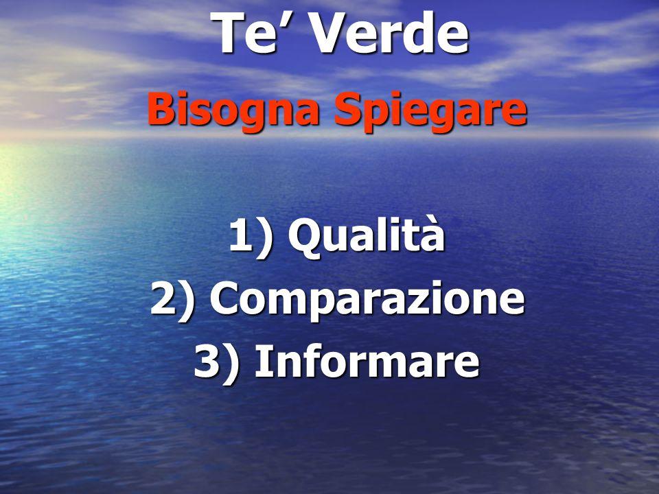 Bisogna Spiegare 1) Qualità 2) Comparazione 3) Informare