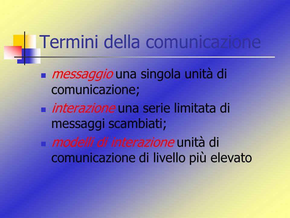 Termini della comunicazione