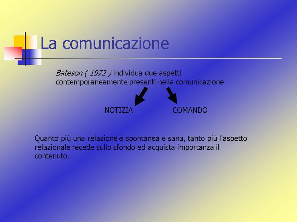 La comunicazione Bateson ( 1972 ) individua due aspetti contemporaneamente presenti nella comunicazione.
