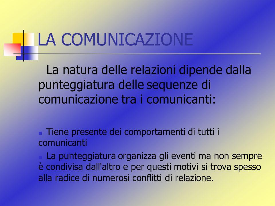 LA COMUNICAZIONE La natura delle relazioni dipende dalla punteggiatura delle sequenze di comunicazione tra i comunicanti:
