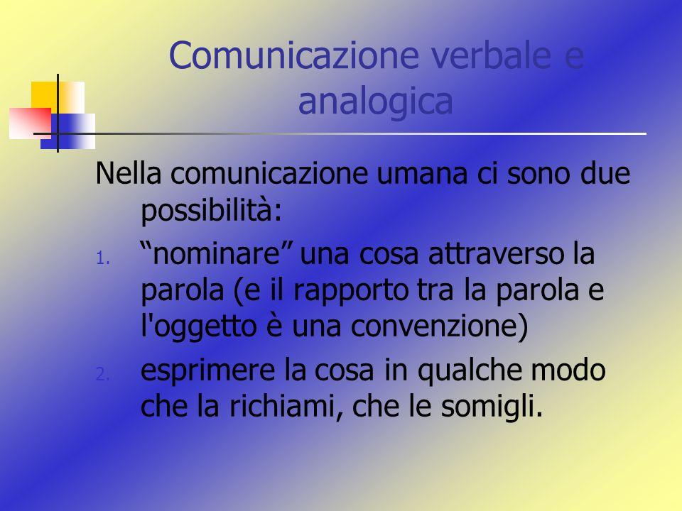 Comunicazione verbale e analogica