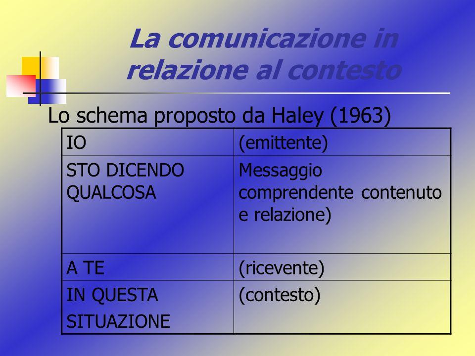 La comunicazione in relazione al contesto