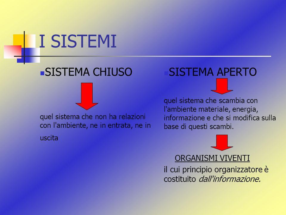 I SISTEMI SISTEMA CHIUSO SISTEMA APERTO
