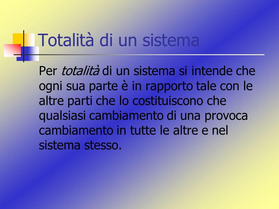 Totalità di un sistema