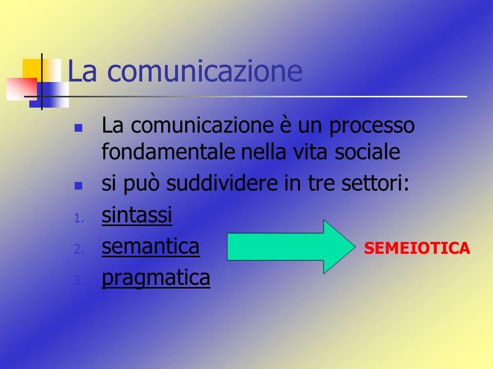 La comunicazione La comunicazione è un processo fondamentale nella vita sociale. si può suddividere in tre settori: