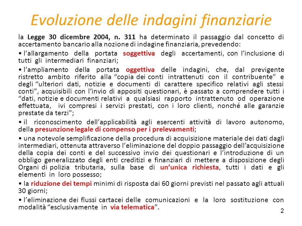 Evoluzione delle indagini finanziarie