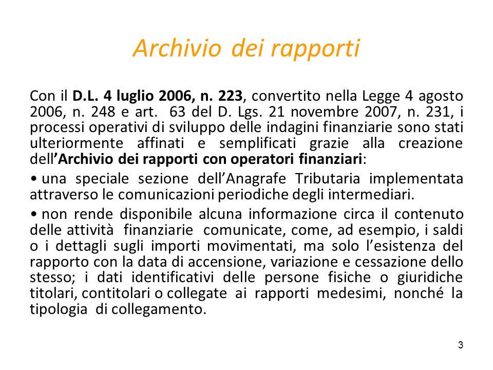 Archivio dei rapporti