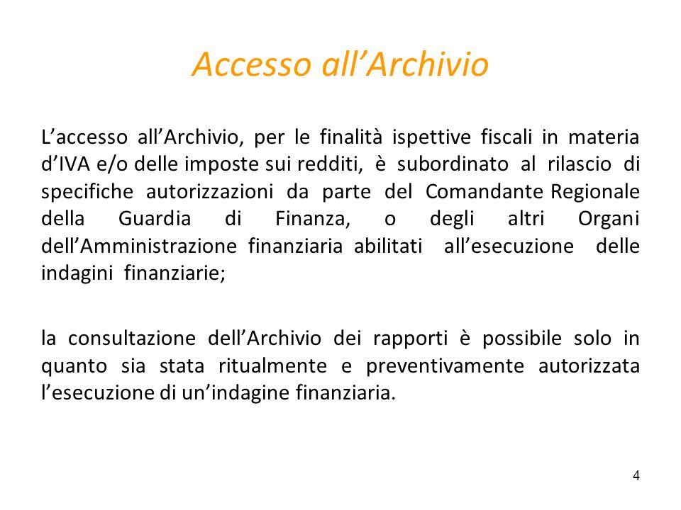 Accesso all'Archivio