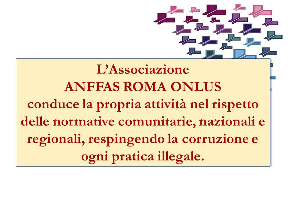 L'Associazione ANFFAS ROMA ONLUS.