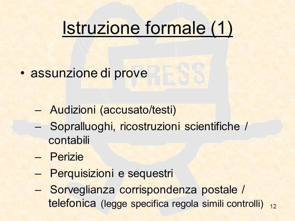 Istruzione formale (1) assunzione di prove Audizioni (accusato/testi)
