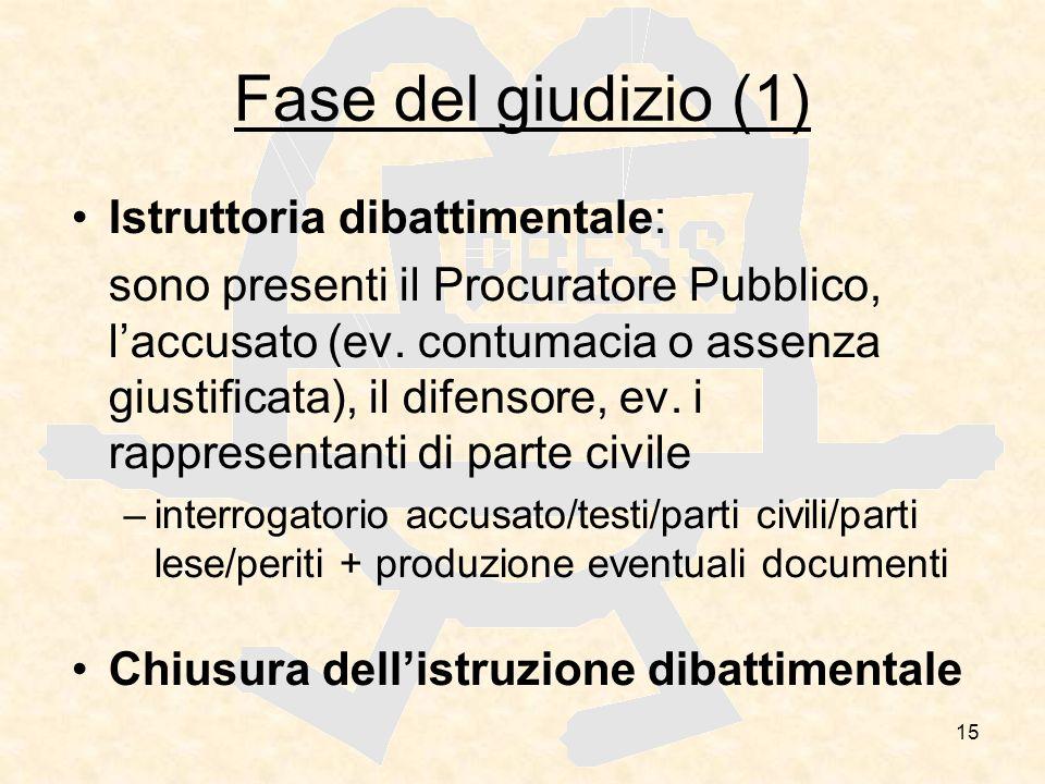 Fase del giudizio (1) Istruttoria dibattimentale: