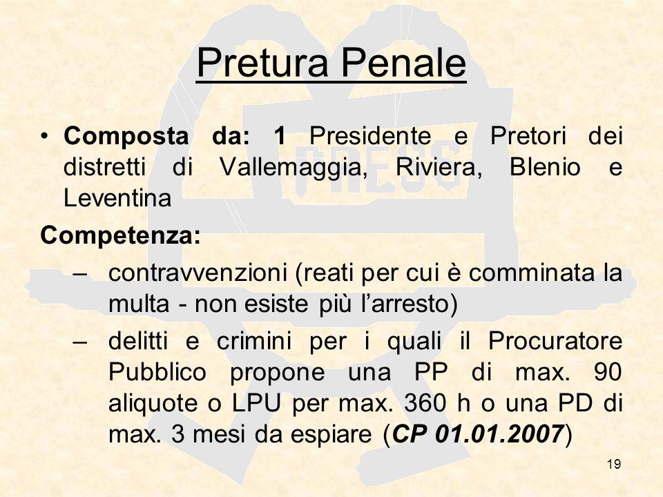 Pretura Penale Composta da: 1 Presidente e Pretori dei distretti di Vallemaggia, Riviera, Blenio e Leventina.