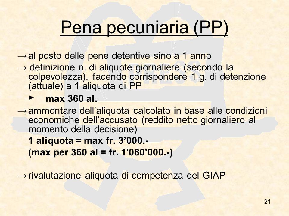 Pena pecuniaria (PP) → al posto delle pene detentive sino a 1 anno