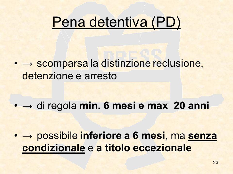 Pena detentiva (PD) → scomparsa la distinzione reclusione, detenzione e arresto. → di regola min. 6 mesi e max 20 anni.